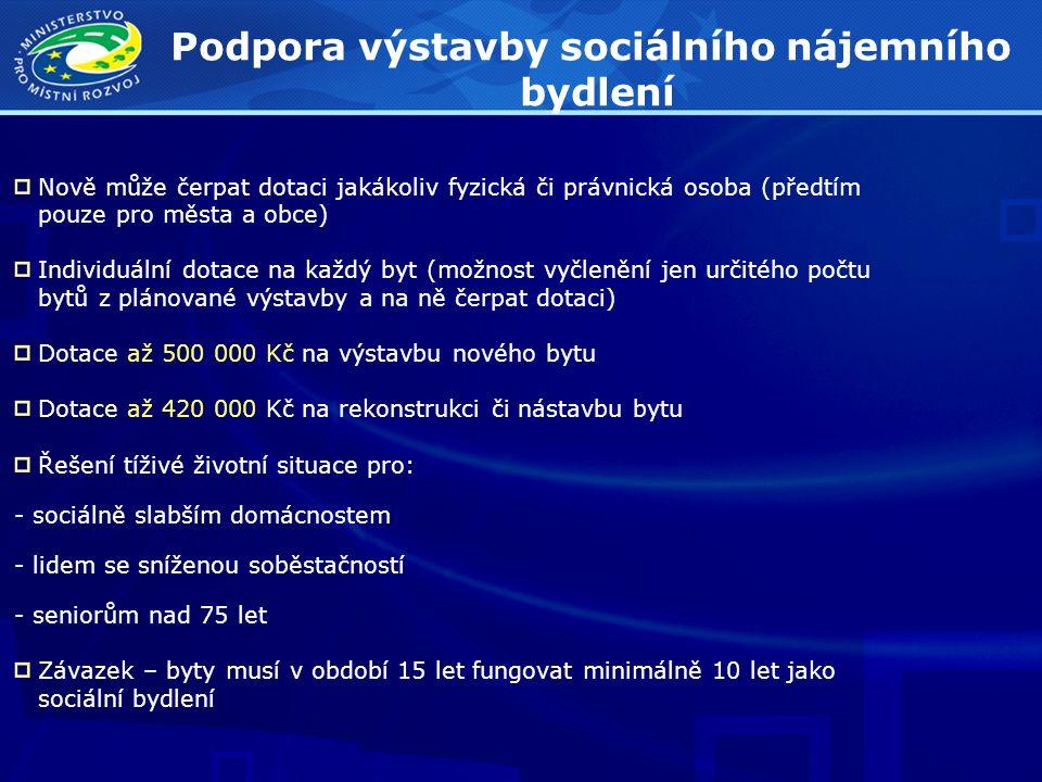 Podpora výstavby sociálního nájemního bydlení Nově může čerpat dotaci jakákoliv fyzická či právnická osoba (předtím pouze pro města a obce) Individuál