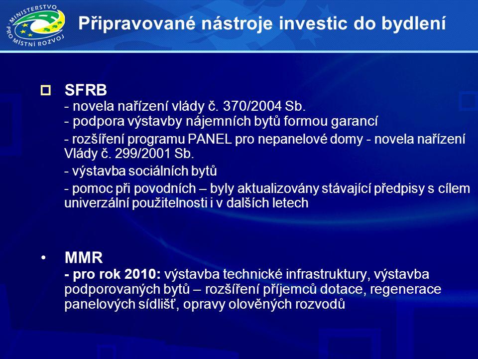 SFRB - novela nařízení vlády č. 370/2004 Sb. - podpora výstavby nájemních bytů formou garancí - rozšíření programu PANEL pro nepanelové domy - novela