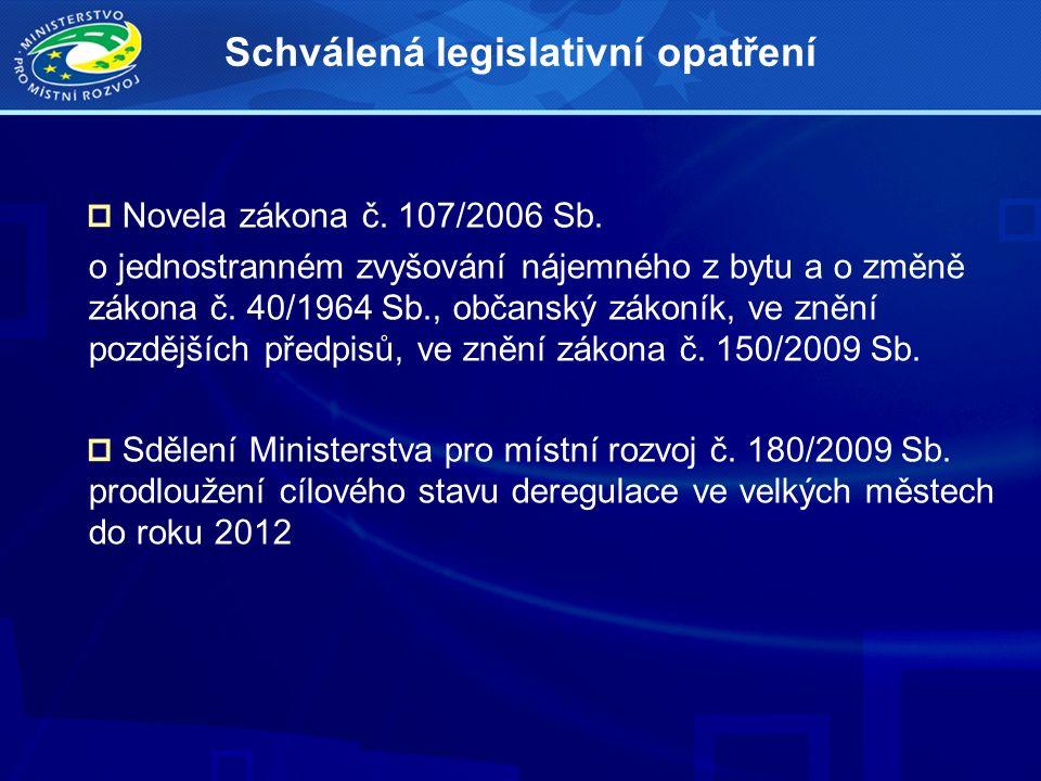 Novela zákona č. 107/2006 Sb. o jednostranném zvyšování nájemného z bytu a o změně zákona č.