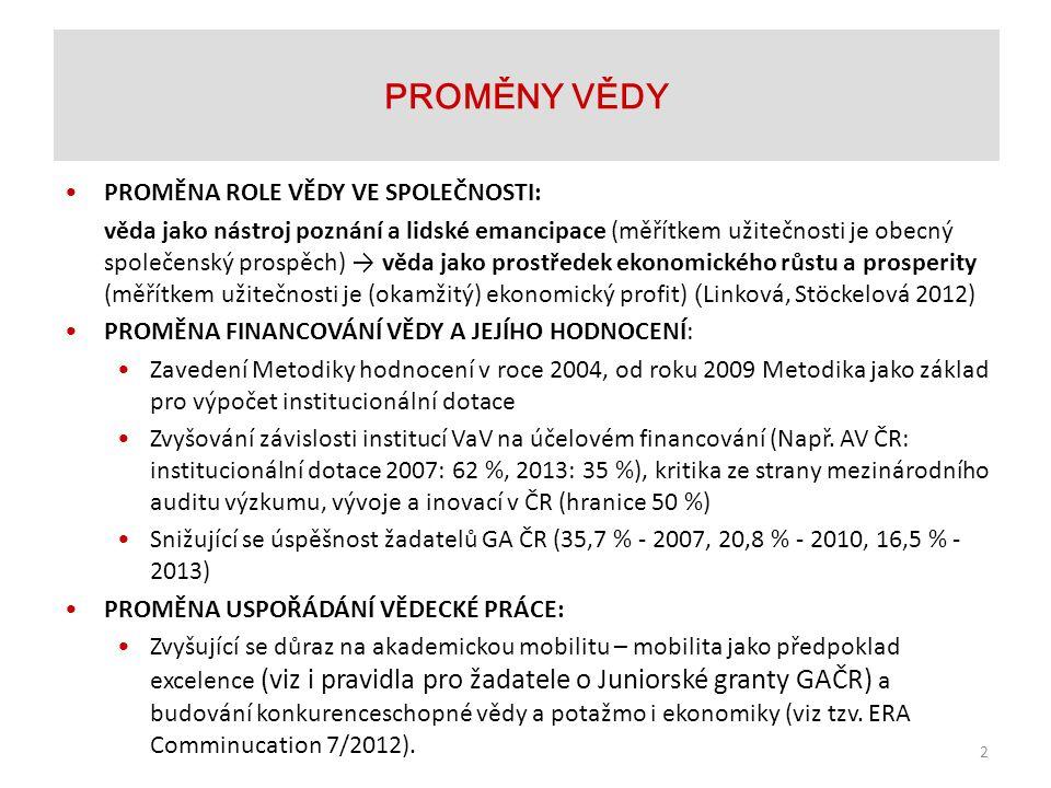 PROMĚNA ROLE VĚDY VE SPOLEČNOSTI: věda jako nástroj poznání a lidské emancipace (měřítkem užitečnosti je obecný společenský prospěch) → věda jako prostředek ekonomického růstu a prosperity (měřítkem užitečnosti je (okamžitý) ekonomický profit) ( Linková, Stöckelová 2012) PROMĚNA FINANCOVÁNÍ VĚDY A JEJÍHO HODNOCENÍ: Zavedení Metodiky hodnocení v roce 2004, od roku 2009 Metodika jako základ pro výpočet institucionální dotace Zvyšování závislosti institucí VaV na účelovém financování (Např.