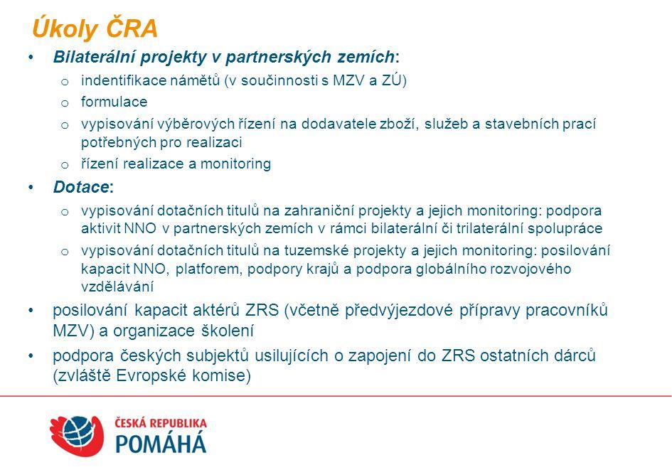 Úkoly ČRA Bilaterální projekty v partnerských zemích: o indentifikace námětů (v součinnosti s MZV a ZÚ) o formulace o vypisování výběrových řízení na