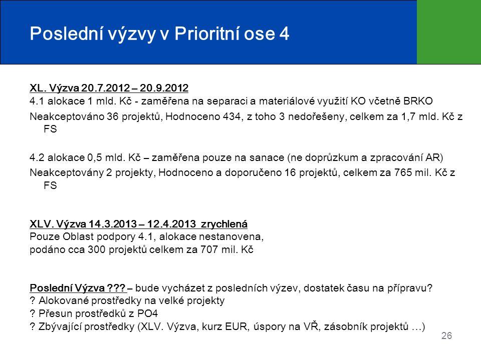 Poslední výzvy v Prioritní ose 4 XL. Výzva 20.7.2012 – 20.9.2012 4.1 alokace 1 mld. Kč - zaměřena na separaci a materiálové využití KO včetně BRKO Nea