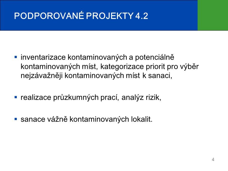 PODPOROVANÉ PROJEKTY 4.2  inventarizace kontaminovaných a potenciálně kontaminovaných míst, kategorizace priorit pro výběr nejzávažněji kontaminovaný