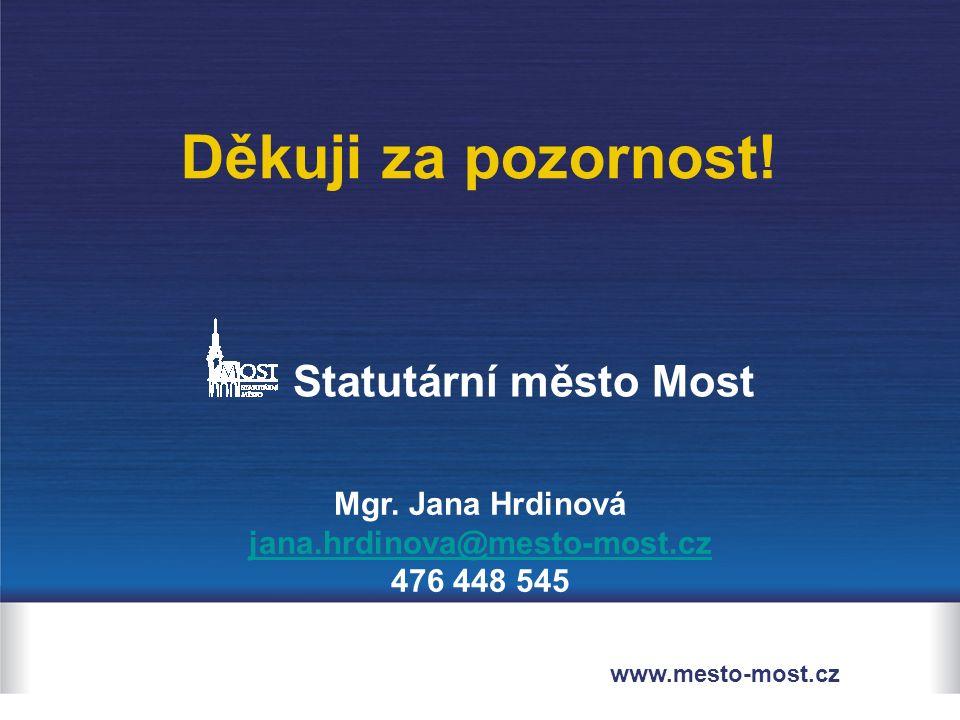Statutární město Most Mgr.