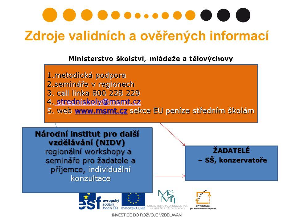 Zdroje validních a ověřených informací Ministerstvo školství, mládeže a tělovýchovy 1.metodická podpora 2.semináře v regionech 3. call linka 800 228 2