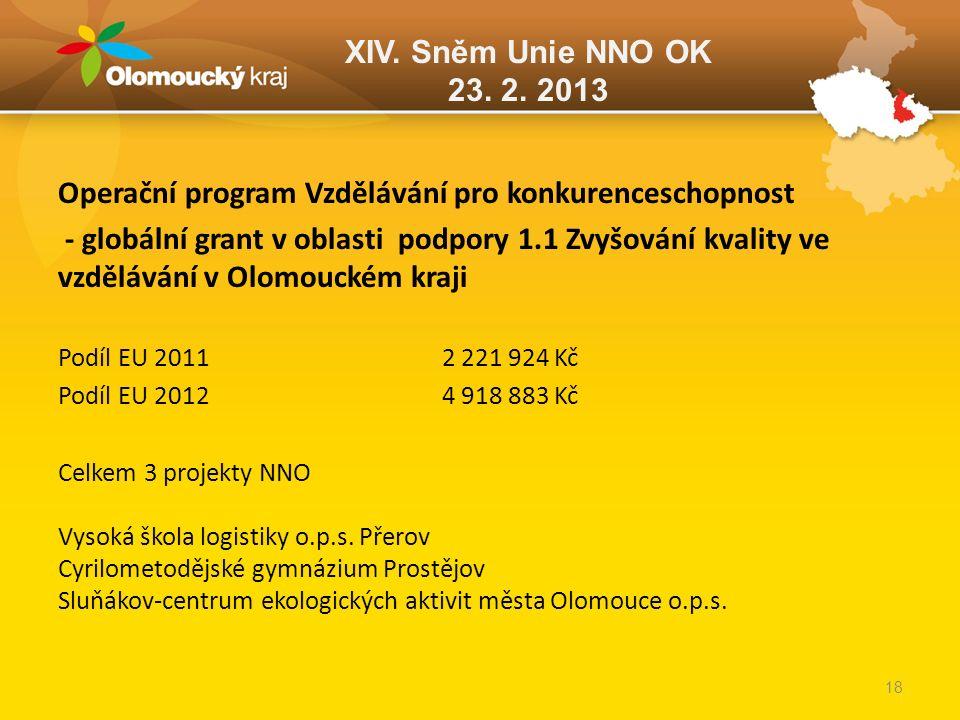 XIV. Sněm Unie NNO OK 23. 2. 2013 Operační program Vzdělávání pro konkurenceschopnost - globální grant v oblasti podpory 1.1 Zvyšování kvality ve vzdě