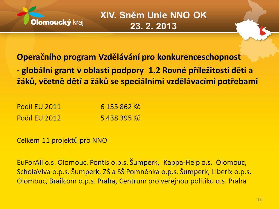 XIV. Sněm Unie NNO OK 23. 2. 2013 Operačního program Vzdělávání pro konkurenceschopnost - globální grant v oblasti podpory 1.2 Rovné příležitosti dětí