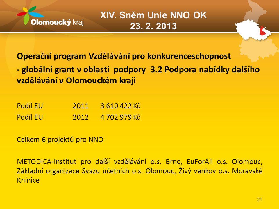 XIV. Sněm Unie NNO OK 23. 2. 2013 Operační program Vzdělávání pro konkurenceschopnost - globální grant v oblasti podpory 3.2 Podpora nabídky dalšího v