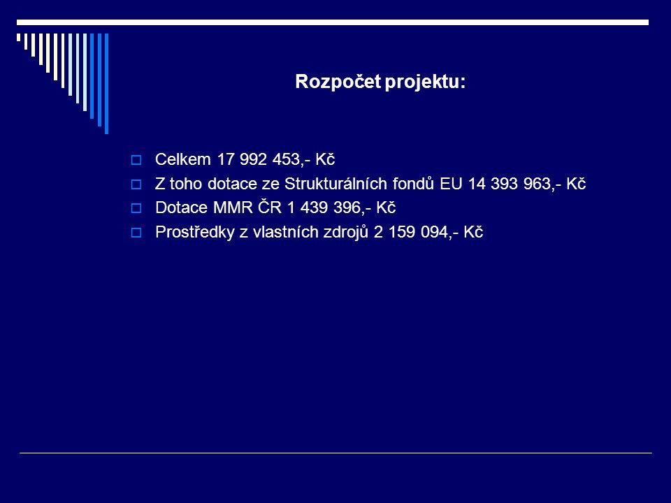 Rozpočet projektu:  Celkem 17 992 453,- Kč  Z toho dotace ze Strukturálních fondů EU 14 393 963,- Kč  Dotace MMR ČR 1 439 396,- Kč  Prostředky z vlastních zdrojů 2 159 094,- Kč