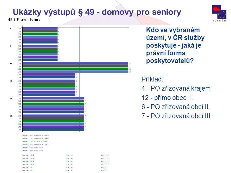 Ukázky výstupů § 49 - domovy pro seniory Kdo ve vybraném území, v ČR služby poskytuje - jaká je právní forma poskytovatelů.
