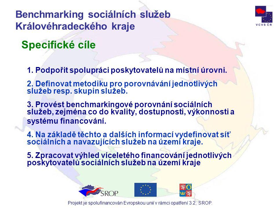 Projekt je spolufinancován Evropskou unií v rámci opatření 3.2, SROP.