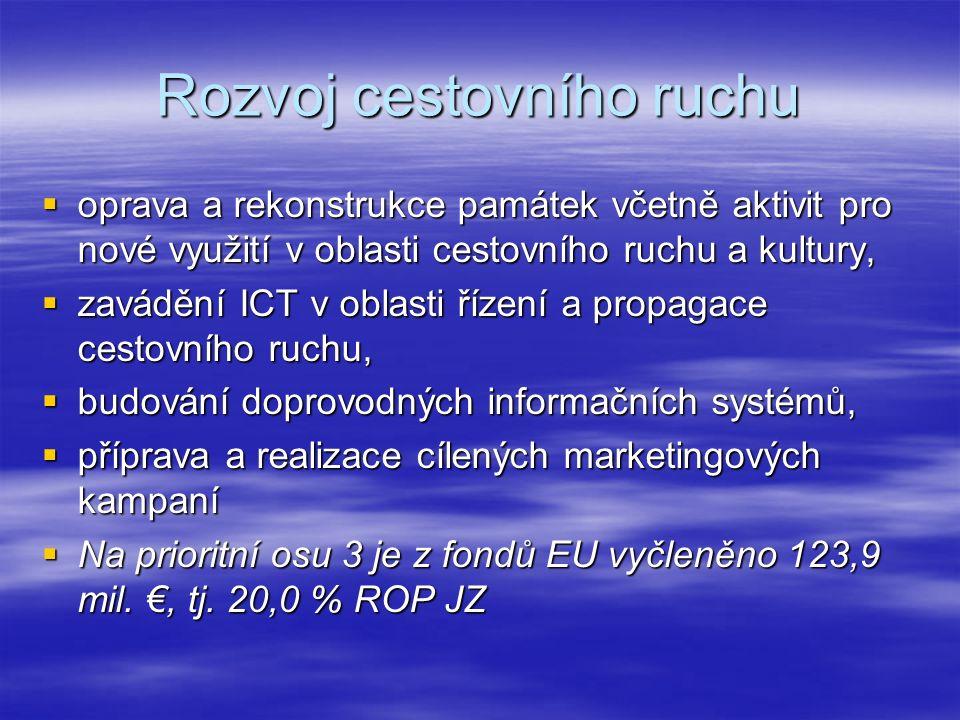 Rozvoj cestovního ruchu  oprava a rekonstrukce památek včetně aktivit pro nové využití v oblasti cestovního ruchu a kultury,  zavádění ICT v oblasti řízení a propagace cestovního ruchu,  budování doprovodných informačních systémů,  příprava a realizace cílených marketingových kampaní  Na prioritní osu 3 je z fondů EU vyčleněno 123,9 mil.