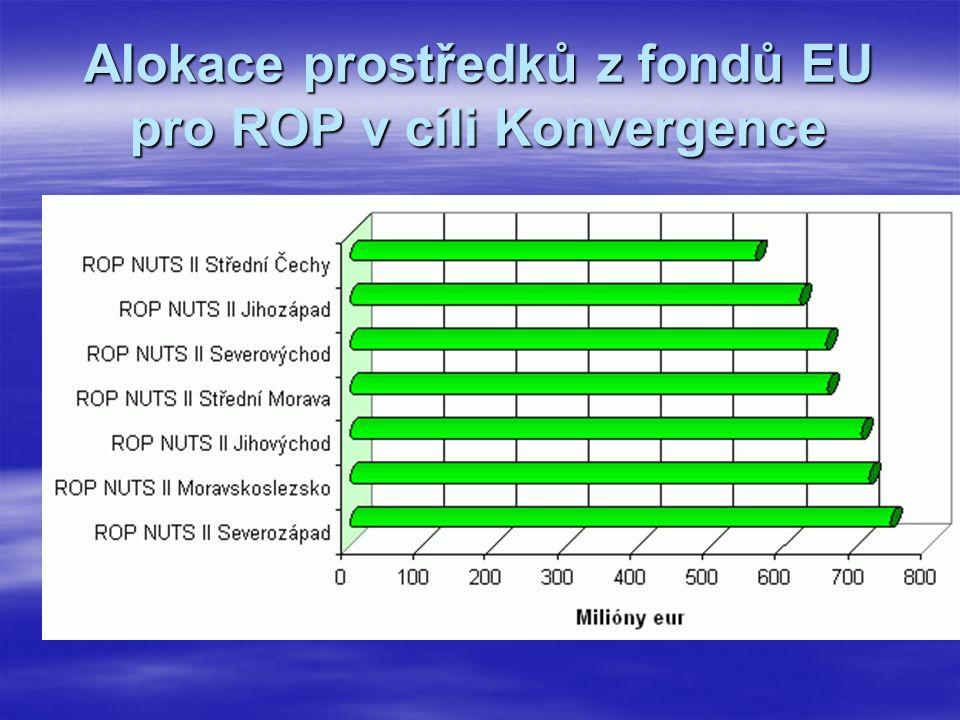 Alokace prostředků z fondů EU pro ROP v cíli Konvergence