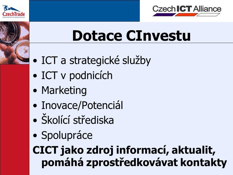 Dotace CInvestu ICT a strategické služby ICT v podnicích Marketing Inovace/Potenciál Školící střediska Spolupráce CICT jako zdroj informací, aktualit, pomáhá zprostředkovávat kontakty