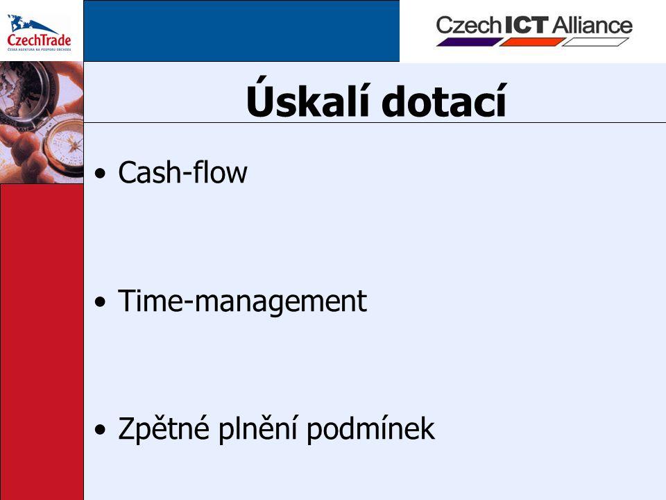 Úskalí dotací Cash-flow Time-management Zpětné plnění podmínek