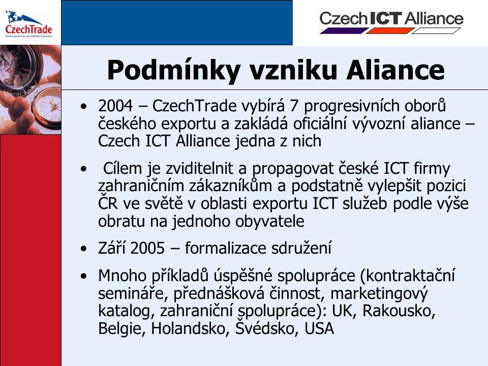 Přítomnost na veletrzích CICTA ve spolupráci s firmami vytipuje prioritní veletrhy Analýza možností získat financování Je třeba plánovat dopředu (plocha)!!.
