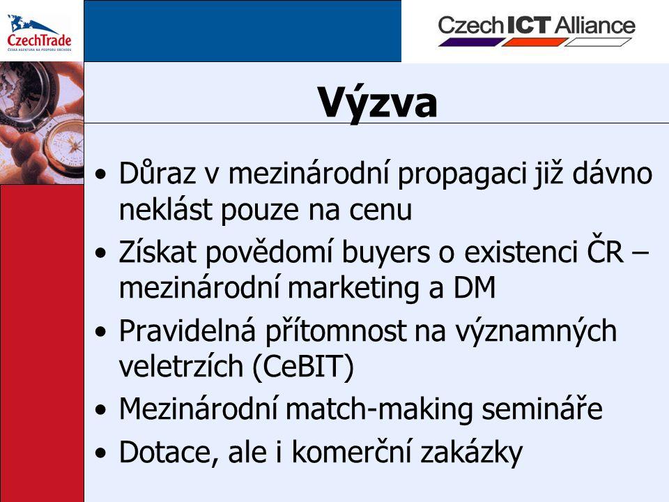 Služby pro zahraniční partnery Poskytovány ve spolupráci se sítí více než 30 kanceláři CT po celém světě Informační servis – dotaz na české ICT Pomoc s hledáním vhodného dodavatele v ČR Příprava obchodních misí pro match-making v České republice Individuální příprava obchodních cest a setkání s českými IT firmami Pomoc pro zahraniční investory – zájemce o akvizice Doporučení ostatních partnerů pro zajištění služeb