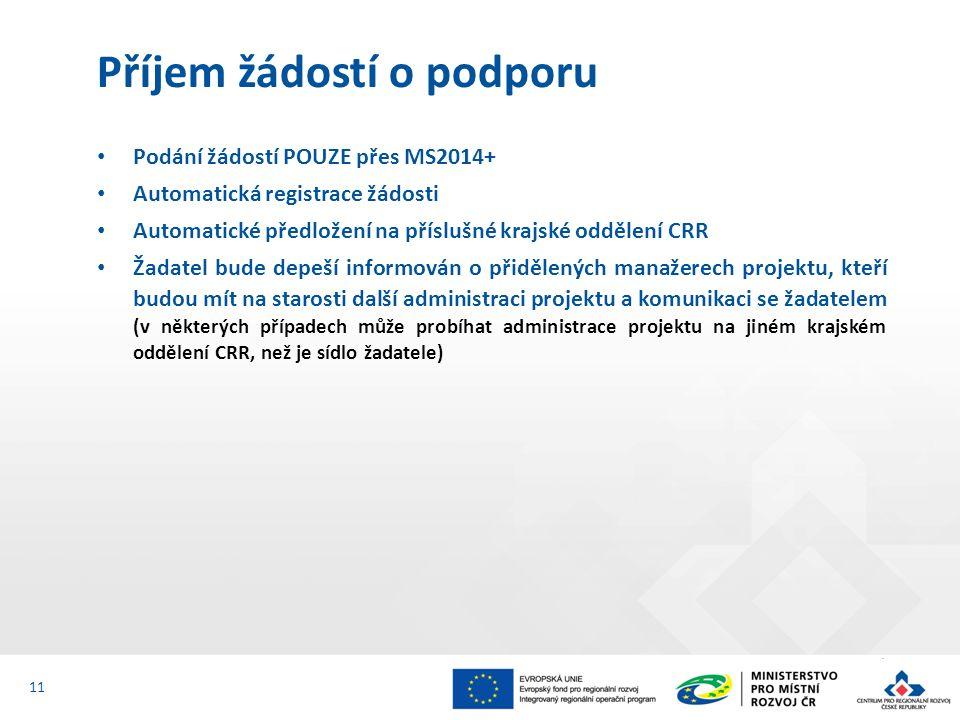 Podání žádostí POUZE přes MS2014+ Automatická registrace žádosti Automatické předložení na příslušné krajské oddělení CRR Žadatel bude depeší informován o přidělených manažerech projektu, kteří budou mít na starosti další administraci projektu a komunikaci se žadatelem (v některých případech může probíhat administrace projektu na jiném krajském oddělení CRR, než je sídlo žadatele) Příjem žádostí o podporu 11