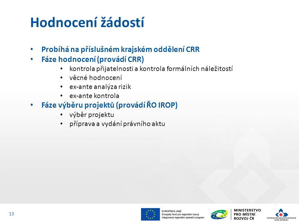 Probíhá na příslušném krajském oddělení CRR Fáze hodnocení (provádí CRR) kontrola přijatelnosti a kontrola formálních náležitostí věcné hodnocení ex-ante analýza rizik ex-ante kontrola Fáze výběru projektů (provádí ŘO IROP) výběr projektu příprava a vydání právního aktu Hodnocení žádostí 13