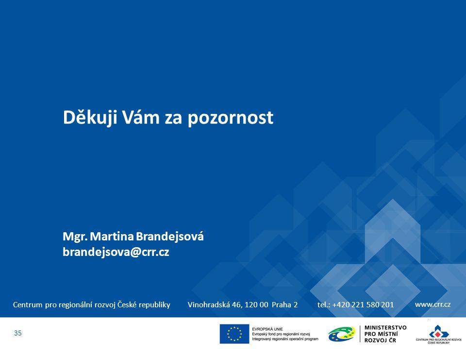 Centrum pro regionální rozvoj České republikyVinohradská 46, 120 00 Praha 2tel.: +420 221 580 201 www.crr.cz Děkuji Vám za pozornost Mgr.