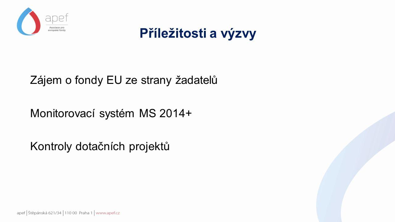 Zájem o fondy EU Spuštění prvních výzev v létě 2015 Indikován silný zájem mezi VŠ, VaV (OP VVV) Očekáván silný zájem u obcí a měst (IROP/OPŽP) Enormní zájem žadatelů z řad firem (OPPIK)