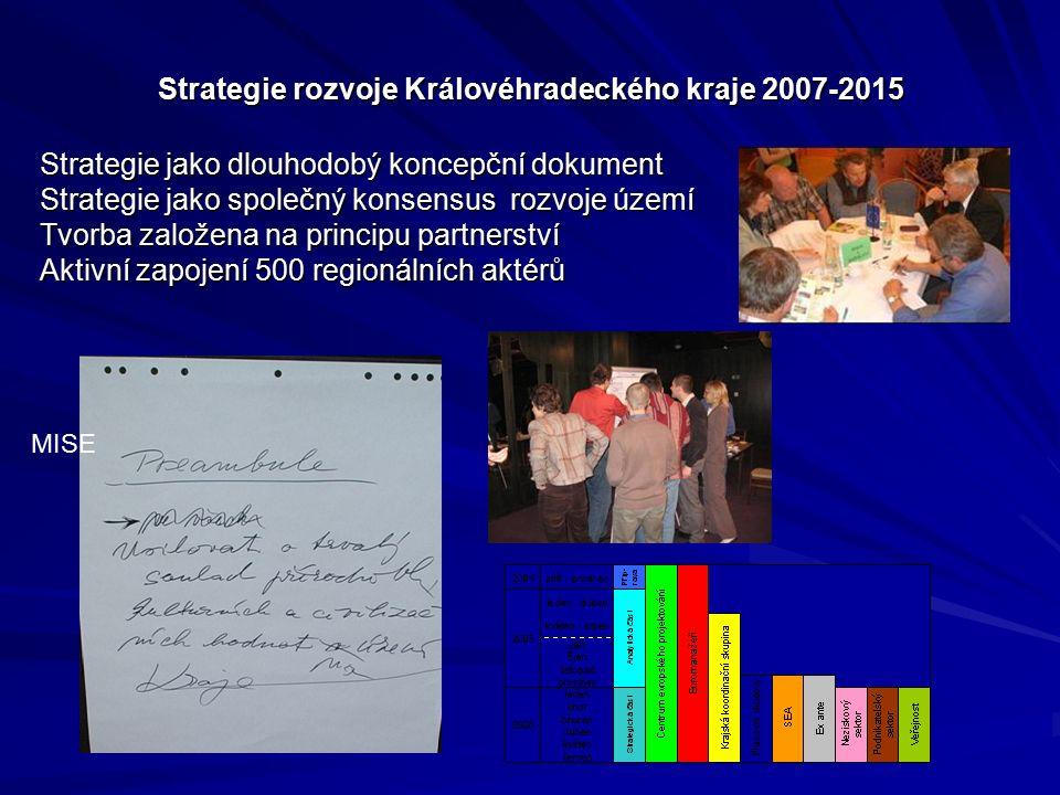 Strategie rozvoje Královéhradeckého kraje 2007-2015 Strategie jako dlouhodobý koncepční dokument Strategie jako společný konsensus rozvoje území Tvorba založena na principu partnerství Aktivní zapojení 500 regionálních aktérů MISE