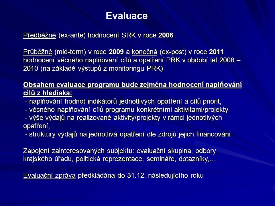 Evaluace Předběžné (ex-ante) hodnocení SRK v roce 2006 Průběžné (mid-term) v roce 2009 a konečná (ex-post) v roce 2011 hodnocení věcného naplňování cílů a opatření PRK v období let 2008 – 2010 (na základě výstupů z monitoringu PRK) Obsahem evaluace programu bude zejména hodnocení naplňování cílů z hlediska: - naplňování hodnot indikátorů jednotlivých opatření a cílů priorit, - naplňování hodnot indikátorů jednotlivých opatření a cílů priorit, - věcného naplňování cílů programu konkrétními aktivitami/projekty - věcného naplňování cílů programu konkrétními aktivitami/projekty - výše výdajů na realizované aktivity/projekty v rámci jednotlivých opatření, - výše výdajů na realizované aktivity/projekty v rámci jednotlivých opatření, - struktury výdajů na jednotlivá opatření dle zdrojů jejich financování - struktury výdajů na jednotlivá opatření dle zdrojů jejich financování Zapojení zainteresovaných subjektů: evaluační skupina, odbory krajského úřadu, politická reprezentace, semináře, dotazníky,… Evaluační zpráva předkládána do 31.12.