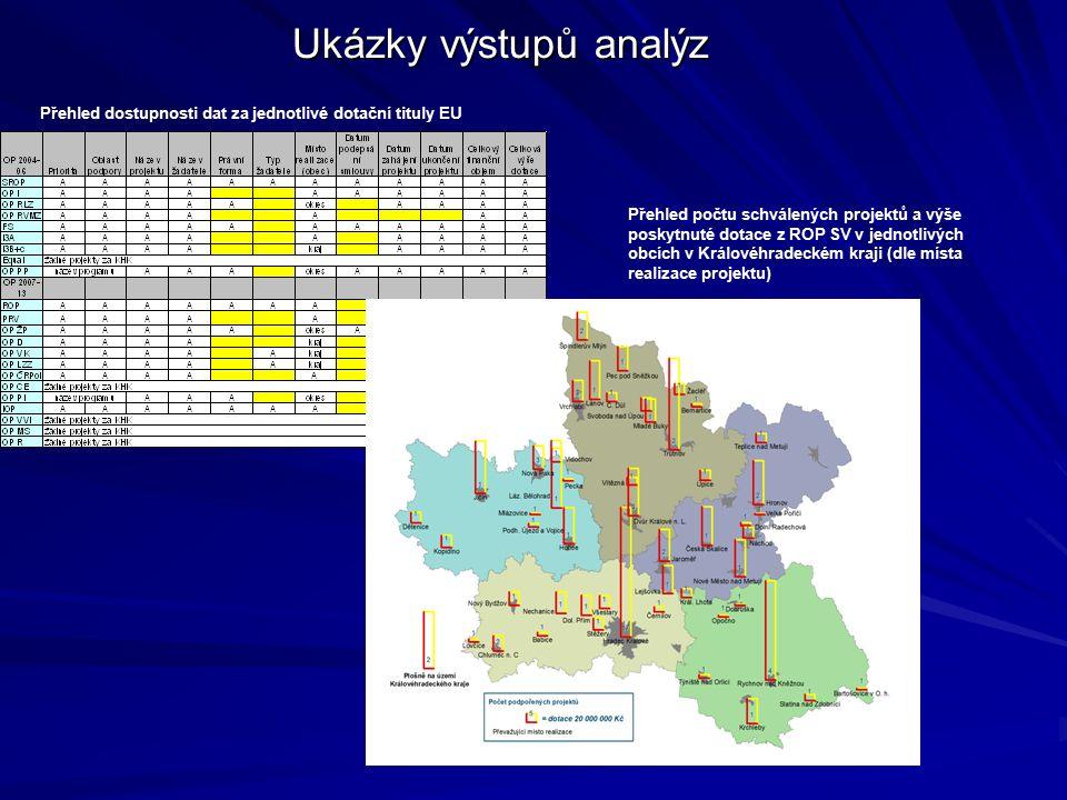 Ukázky výstupů analýz Přehled dostupnosti dat za jednotlivé dotační tituly EU Přehled počtu schválených projektů a výše poskytnuté dotace z ROP SV v jednotlivých obcích v Královéhradeckém kraji (dle místa realizace projektu)