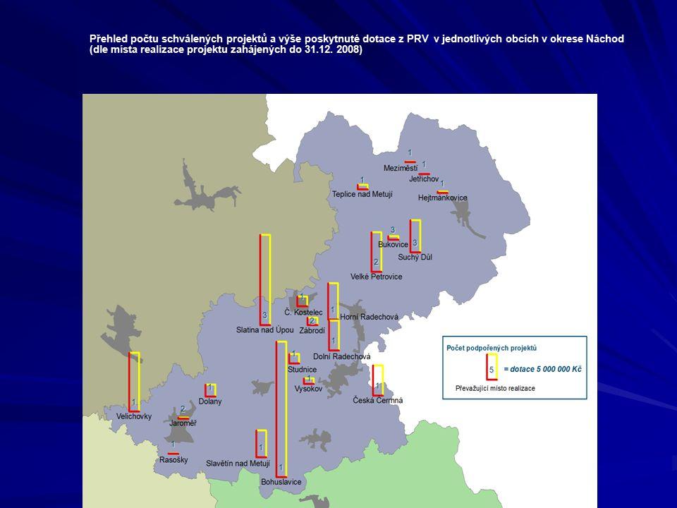 Přehled počtu schválených projektů a výše poskytnuté dotace z PRV v jednotlivých obcích v okrese Náchod (dle místa realizace projektu zahájených do 31.12.