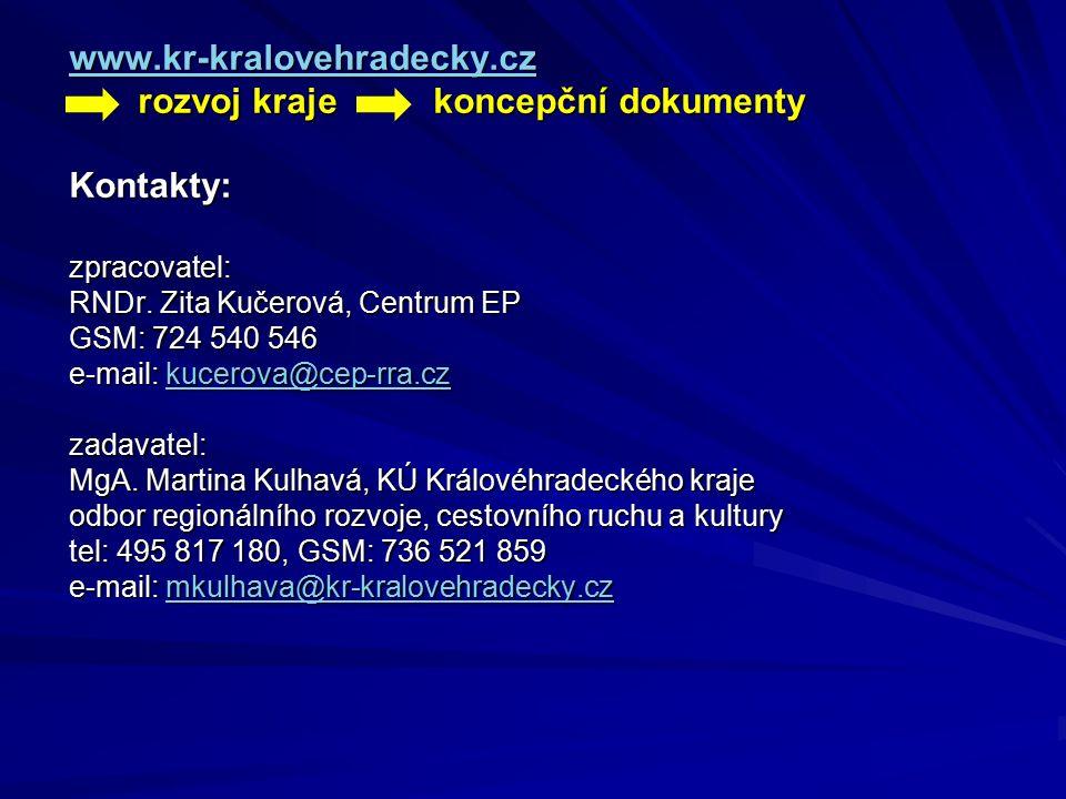 www.kr-kralovehradecky.cz www.kr-kralovehradecky.cz rozvoj kraje koncepční dokumenty Kontakty: zpracovatel: RNDr.