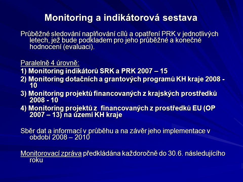 Monitoring a indikátorová sestava Průběžné sledování naplňování cílů a opatření PRK v jednotlivých letech, jež bude podkladem pro jeho průběžné a konečné hodnocení (evaluaci).