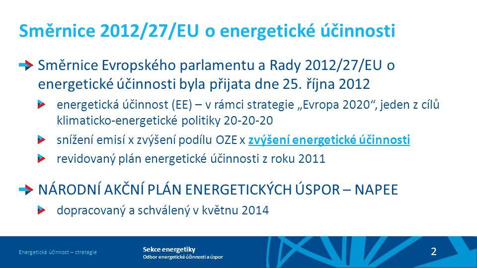 Sekce energetiky Odbor energetické účinnosti a úspor Energetická účinnost – strategie 2 Směrnice 2012/27/EU o energetické účinnosti Směrnice Evropského parlamentu a Rady 2012/27/EU o energetické účinnosti byla přijata dne 25.