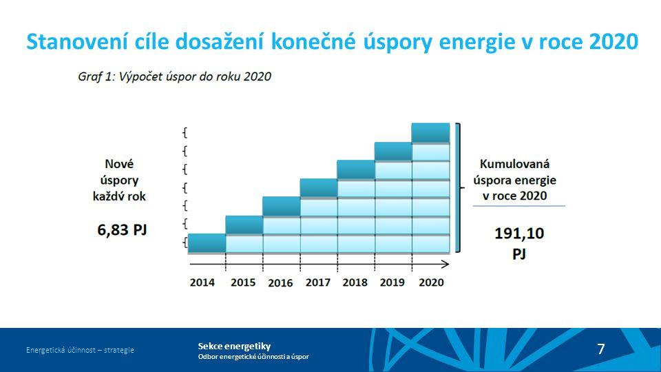 Sekce energetiky Odbor energetické účinnosti a úspor Energetická účinnost – strategie 7 Stanovení cíle dosažení konečné úspory energie v roce 2020