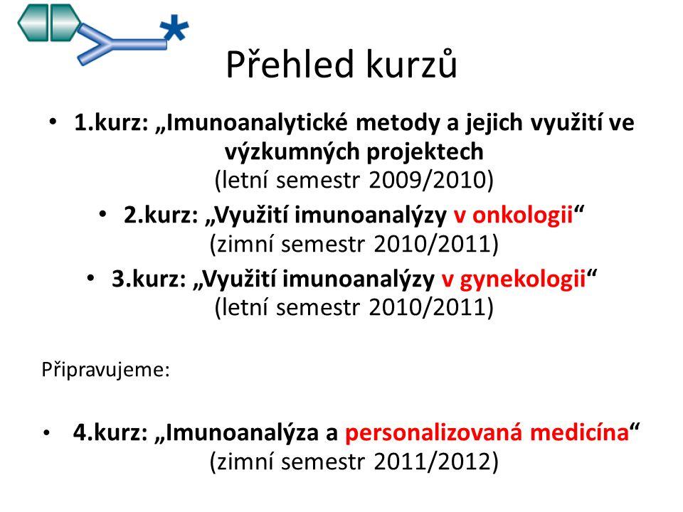 """Přehled kurzů 1.kurz: """"Imunoanalytické metody a jejich využití ve výzkumných projektech (letní semestr 2009/2010) 2.kurz: """"Využití imunoanalýzy v onkologii (zimní semestr 2010/2011) 3.kurz: """"Využití imunoanalýzy v gynekologii (letní semestr 2010/2011) Připravujeme: 4.kurz: """"Imunoanalýza a personalizovaná medicína (zimní semestr 2011/2012)"""