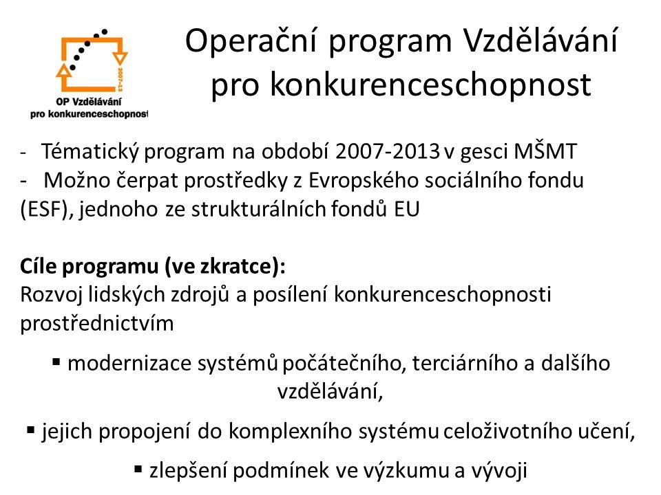 Operační program Vzdělávání pro konkurenceschopnost - Tématický program na období 2007-2013 v gesci MŠMT - Možno čerpat prostředky z Evropského sociálního fondu (ESF), jednoho ze strukturálních fondů EU Cíle programu (ve zkratce): Rozvoj lidských zdrojů a posílení konkurenceschopnosti prostřednictvím  modernizace systémů počátečního, terciárního a dalšího vzdělávání,  jejich propojení do komplexního systému celoživotního učení,  zlepšení podmínek ve výzkumu a vývoji