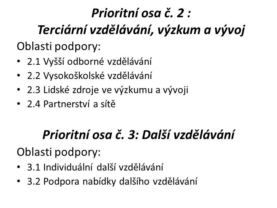 Prioritní osa č.