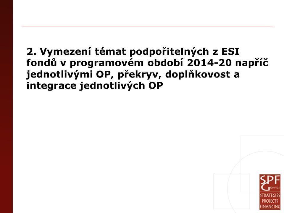 2. Vymezení témat podpořitelných z ESI fondů v programovém období 2014-20 napříč jednotlivými OP, překryv, doplňkovost a integrace jednotlivých OP