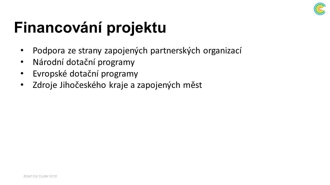 Financování projektu Podpora ze strany zapojených partnerských organizací Národní dotační programy Evropské dotační programy Zdroje Jihočeského kraje