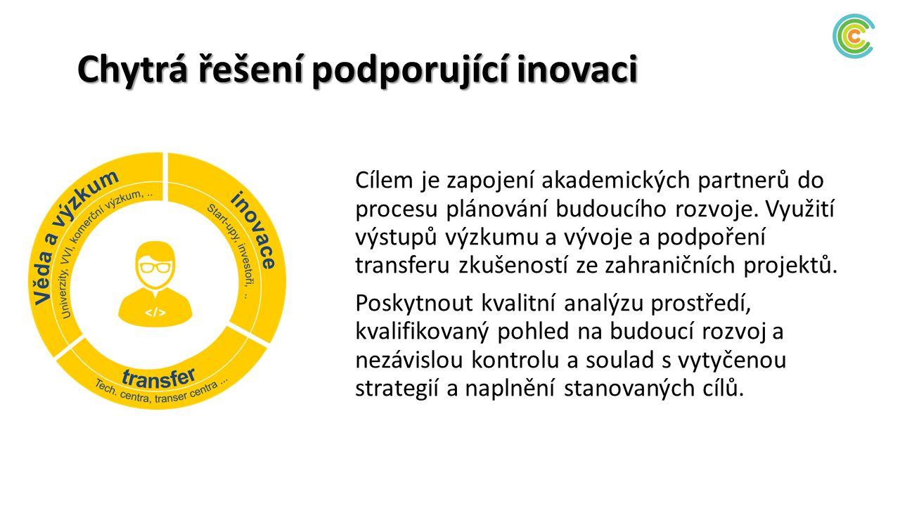 Chytrá řešení podporující inovaci Cílem je zapojení akademických partnerů do procesu plánování budoucího rozvoje. Využití výstupů výzkumu a vývoje a p