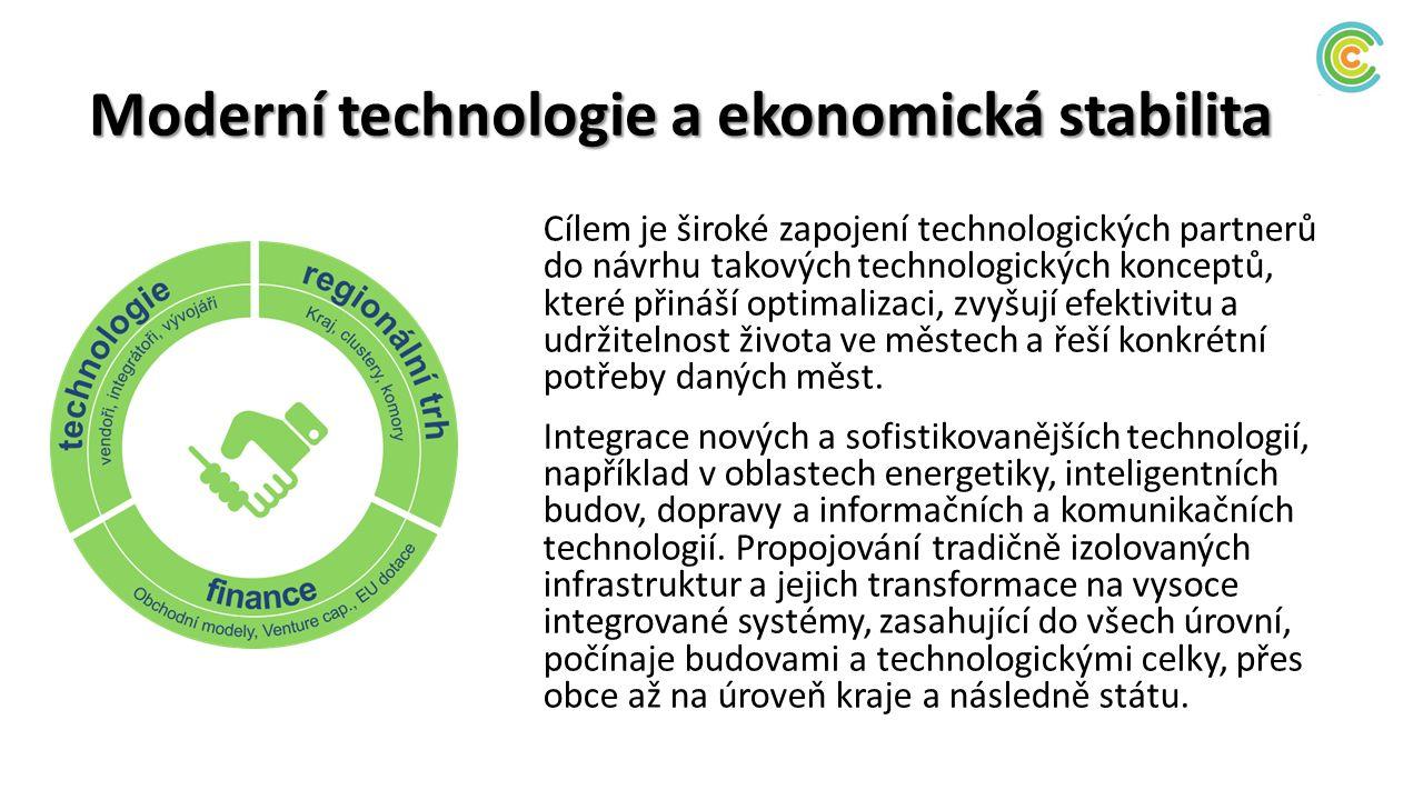 Moderní technologie a ekonomická stabilita Cílem je široké zapojení technologických partnerů do návrhu takových technologických konceptů, které přináší optimalizaci, zvyšují efektivitu a udržitelnost života ve městech a řeší konkrétní potřeby daných měst.