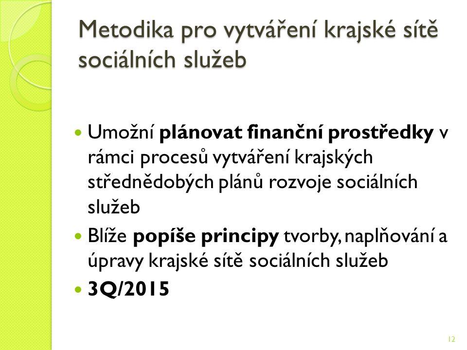 Metodika pro vytváření krajské sítě sociálních služeb Umožní plánovat finanční prostředky v rámci procesů vytváření krajských střednědobých plánů rozvoje sociálních služeb Blíže popíše principy tvorby, naplňování a úpravy krajské sítě sociálních služeb 3Q/2015 12