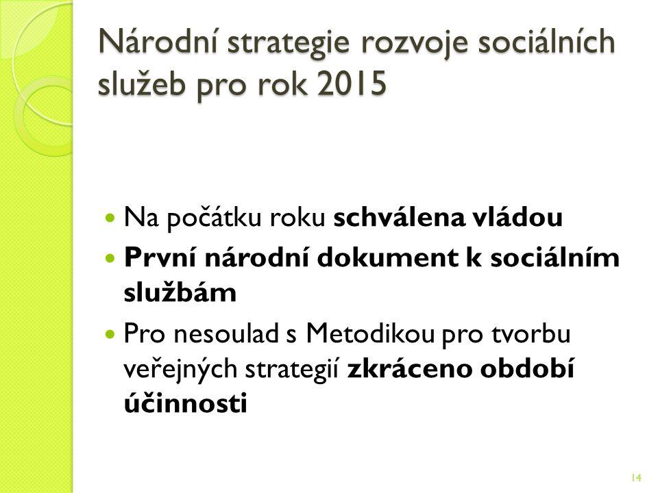 Národní strategie rozvoje sociálních služeb pro rok 2015 Na počátku roku schválena vládou První národní dokument k sociálním službám Pro nesoulad s Metodikou pro tvorbu veřejných strategií zkráceno období účinnosti 14