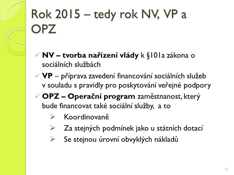 Rok 2015 – tedy rok NV, VP a OPZ NV – tvorba nařízení vlády k §101a zákona o sociálních službách VP – příprava zavedení financování sociálních služeb v souladu s pravidly pro poskytování veřejné podpory OPZ – Operační program zaměstnanost, který bude financovat také sociální služby, a to  Koordinovaně  Za stejných podmínek jako u státních dotací  Se stejnou úrovní obvyklých nákladů 17