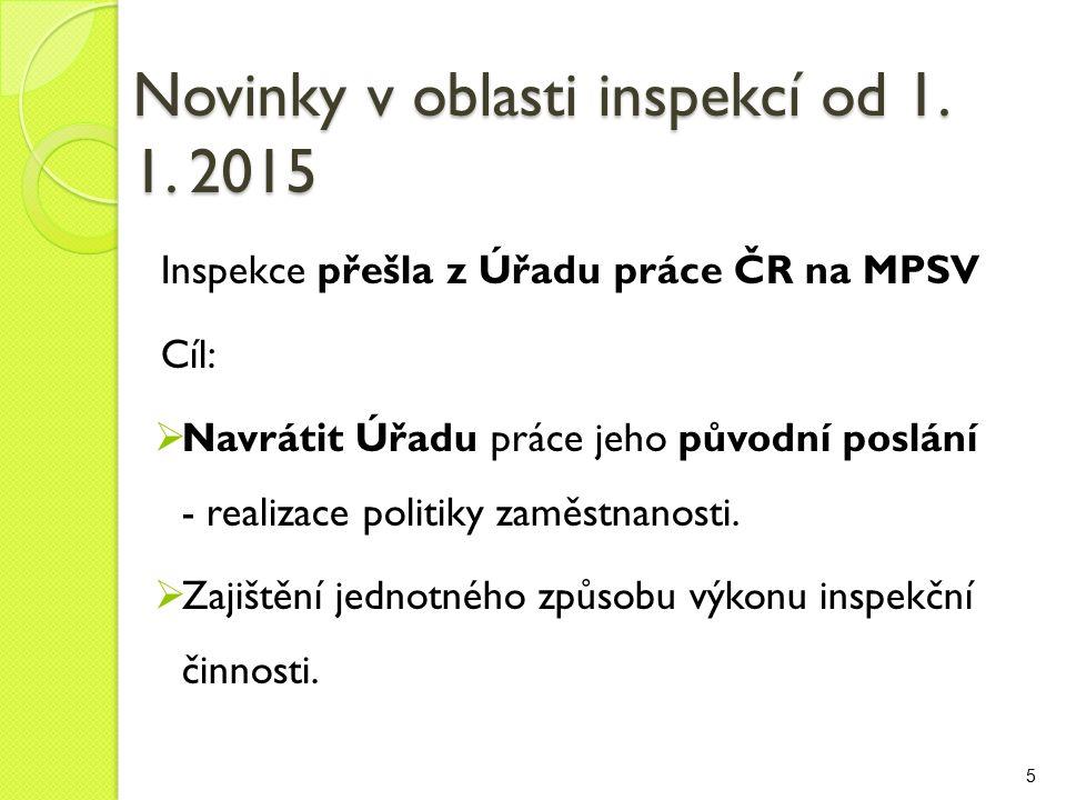 Novinky v oblasti inspekcí od 1. 1.