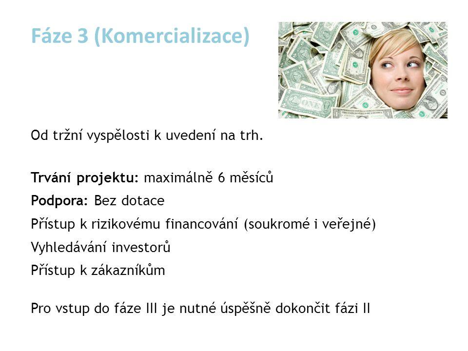 Fáze 3 (Komercializace) Od tržní vyspělosti k uvedení na trh.