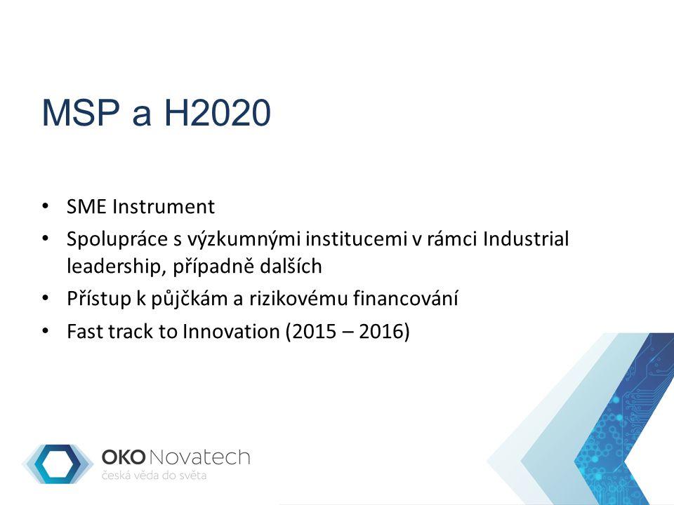 SME Instrument Co to je.Komu je program určen. Co nabízí.