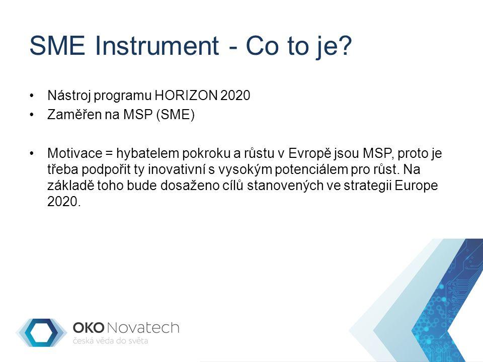 SME Instrument - Co nabízí.