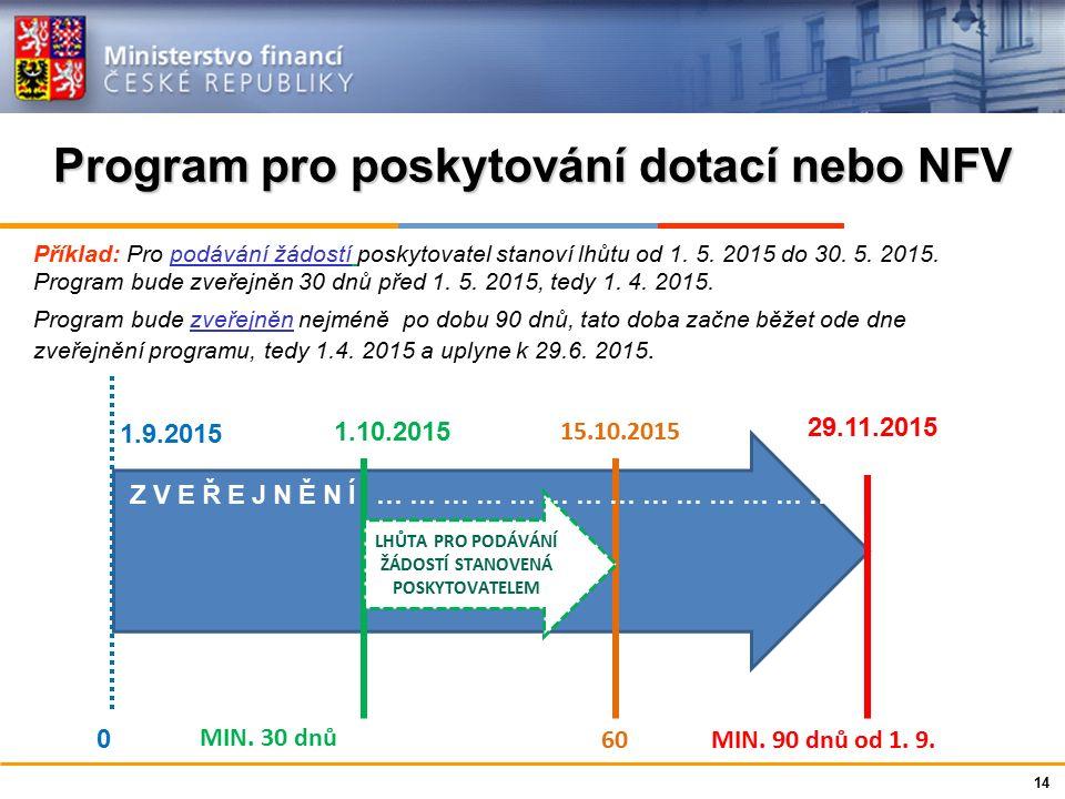 Program pro poskytování dotací nebo NFV 14 Příklad: Pro podávání žádostí poskytovatel stanoví lhůtu od 1. 5. 2015 do 30. 5. 2015. Program bude zveřejn