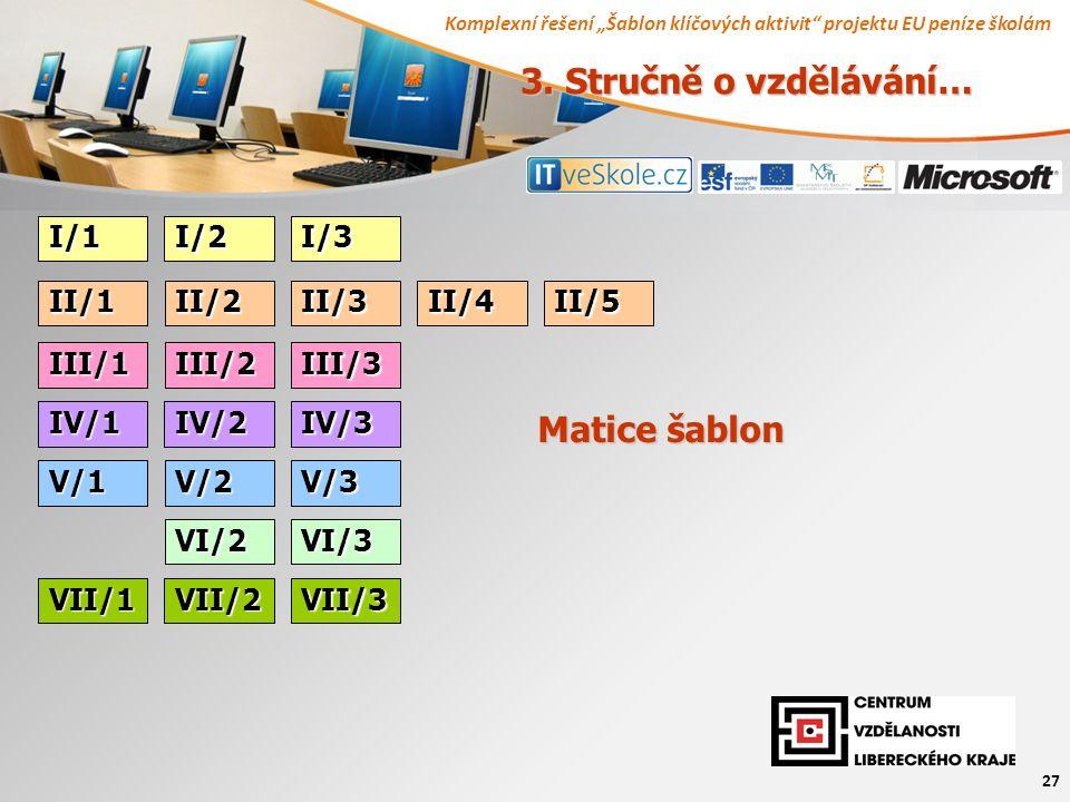 """Komplexní řešení """"Šablon klíčových aktivit"""" projektu EU peníze školám 27 Matice šablon I/1 3. Stručně o vzdělávání… I/2I/3 II/1II/2II/3II/4II/5 III/1I"""