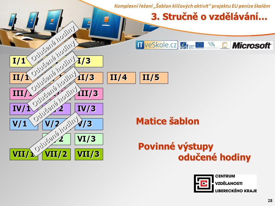 """Komplexní řešení """"Šablon klíčových aktivit"""" projektu EU peníze školám 28 Matice šablon I/1 3. Stručně o vzdělávání… I/2I/3 II/1II/2II/3II/4II/5 III/1I"""